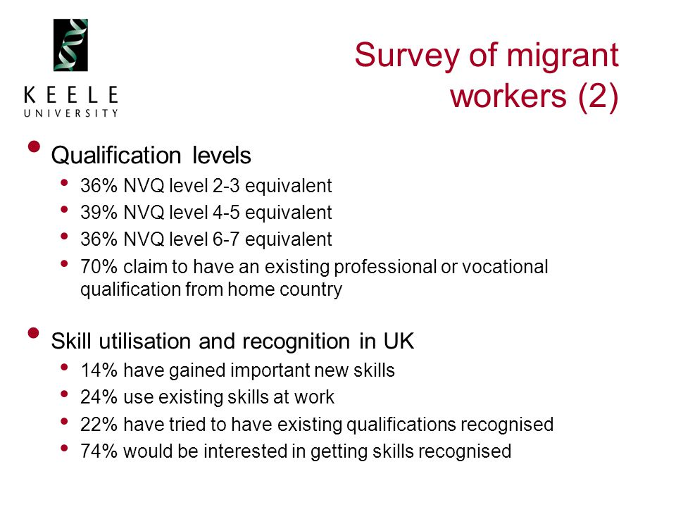 Survey of migrant workers (2) Qualification levels 36% NVQ level 2-3 equivalent 39% NVQ level 4-5 equivalent 36% NVQ level 6-7 equivalent 70% claim to have an existing professional or vocational qualification from home country Skill utilisation and recognition in UK 14% have gained important new skills 24% use existing skills at work 22% have tried to have existing qualifications recognised 74% would be interested in getting skills recognised