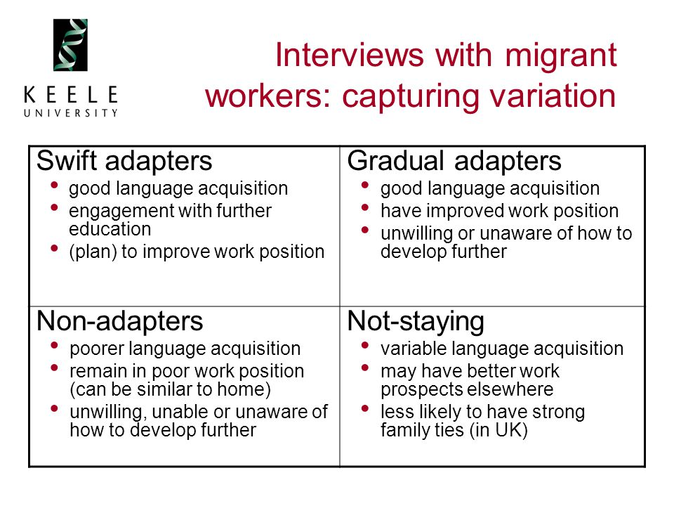 Interviews with migrant workers: capturing variation Swift adapters good language acquisition engagement with further education (plan) to improve work position Gradual adapters good language acquisition have improved work position unwilling or unaware of how to develop further Non-adapters poorer language acquisition remain in poor work position (can be similar to home) unwilling, unable or unaware of how to develop further Not-staying variable language acquisition may have better work prospects elsewhere less likely to have strong family ties (in UK)