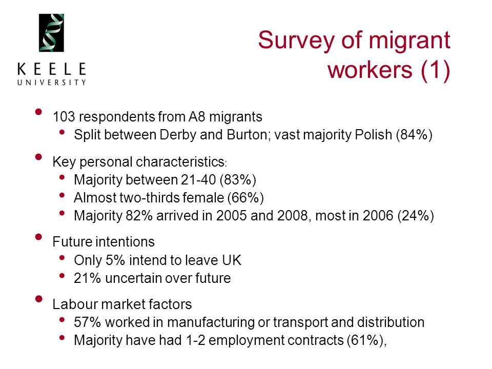 Survey of migrant workers (1) 103 respondents from A8 migrants Split between Derby and Burton; vast majority Polish (84%) Key personal characteristics : Majority between (83%) Almost two-thirds female (66%) Majority 82% arrived in 2005 and 2008, most in 2006 (24%) Future intentions Only 5% intend to leave UK 21% uncertain over future Labour market factors 57% worked in manufacturing or transport and distribution Majority have had 1-2 employment contracts (61%),