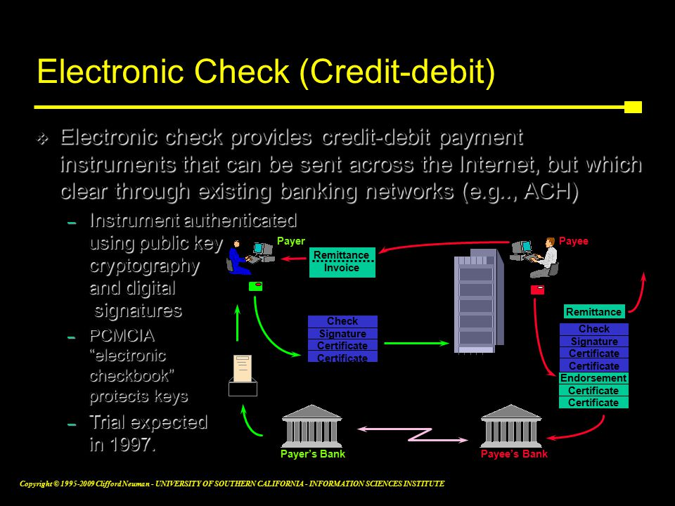 Copyright © Clifford Neuman - UNIVERSITY OF SOUTHERN CALIFORNIA - INFORMATION SCIENCES INSTITUTE Remittance Invoice Payer's BankPayee's Bank Check Signature Certificate Remittance Check Signature Certificate Endorsement Certificate PayerPayee Electronic Check (Credit-debit) v Electronic check provides credit-debit payment instruments that can be sent across the Internet, but which clear through existing banking networks (e.g.., ACH) – Instrument authenticated using public key cryptography and digital signatures – PCMCIA electronic checkbook protects keys – Trial expected in 1997.