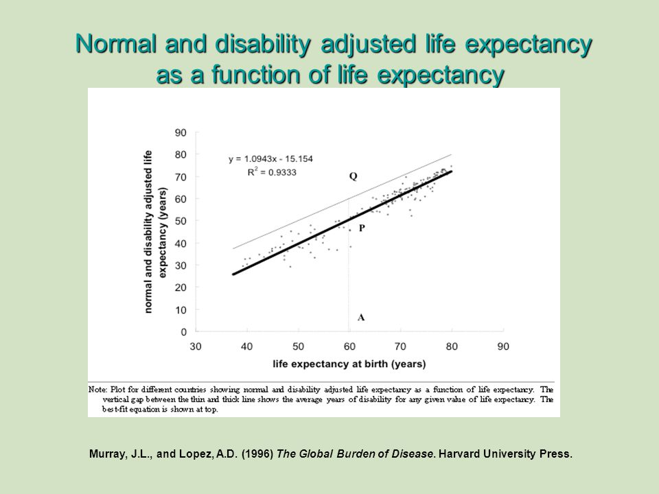 New demographic approach to ageing and health: not poblational stocks, but human lifes