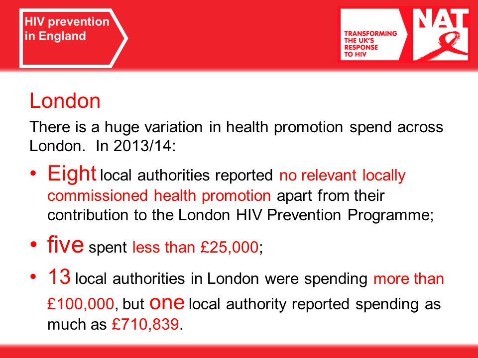 London There is a huge variation in health promotion spend across London.