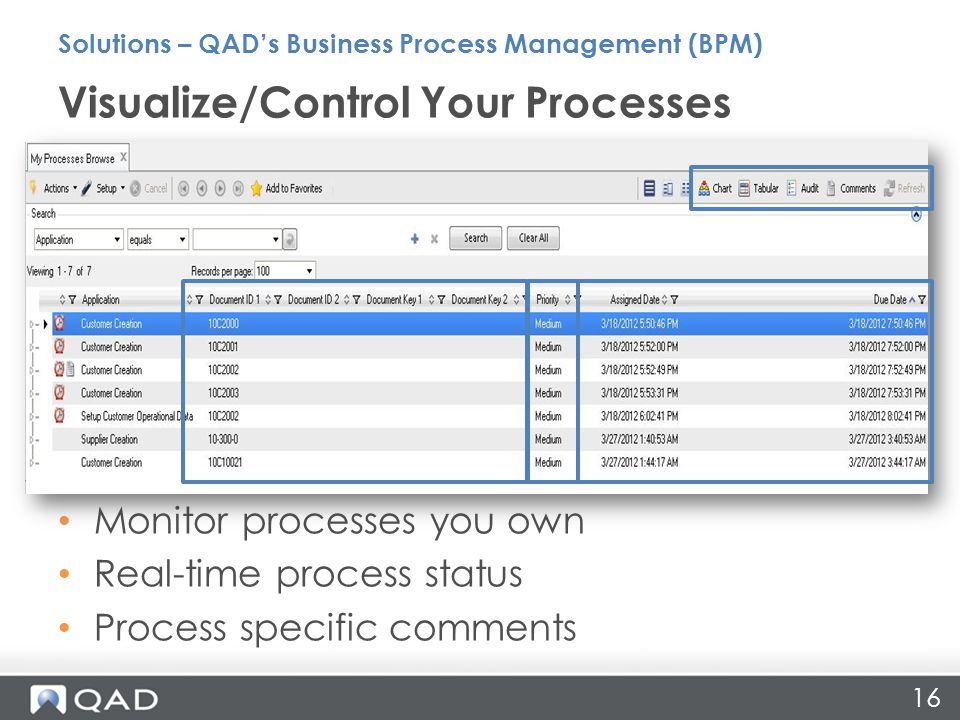 16 Monitor processes you own Real-time process status Process specific comments Visualize/Control Your Processes Solutions – QAD's Business Process Management (BPM)