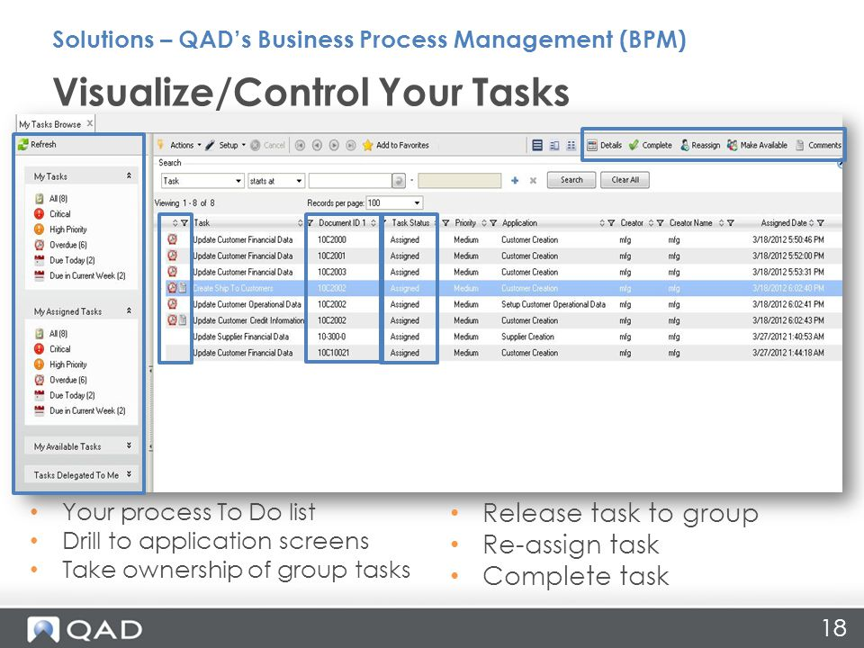 18 Your process To Do list Drill to application screens Take ownership of group tasks Visualize/Control Your Tasks Solutions – QAD's Business Process Management (BPM) Release task to group Re-assign task Complete task
