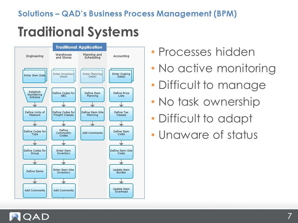 7 Traditional Systems Solutions – QAD's Business Process Management (BPM) Processes hidden No active monitoring Difficult to manage No task ownership Difficult to adapt Unaware of status Traditional Application