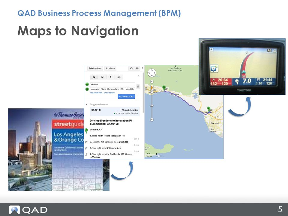 5 Maps to Navigation QAD Business Process Management (BPM)