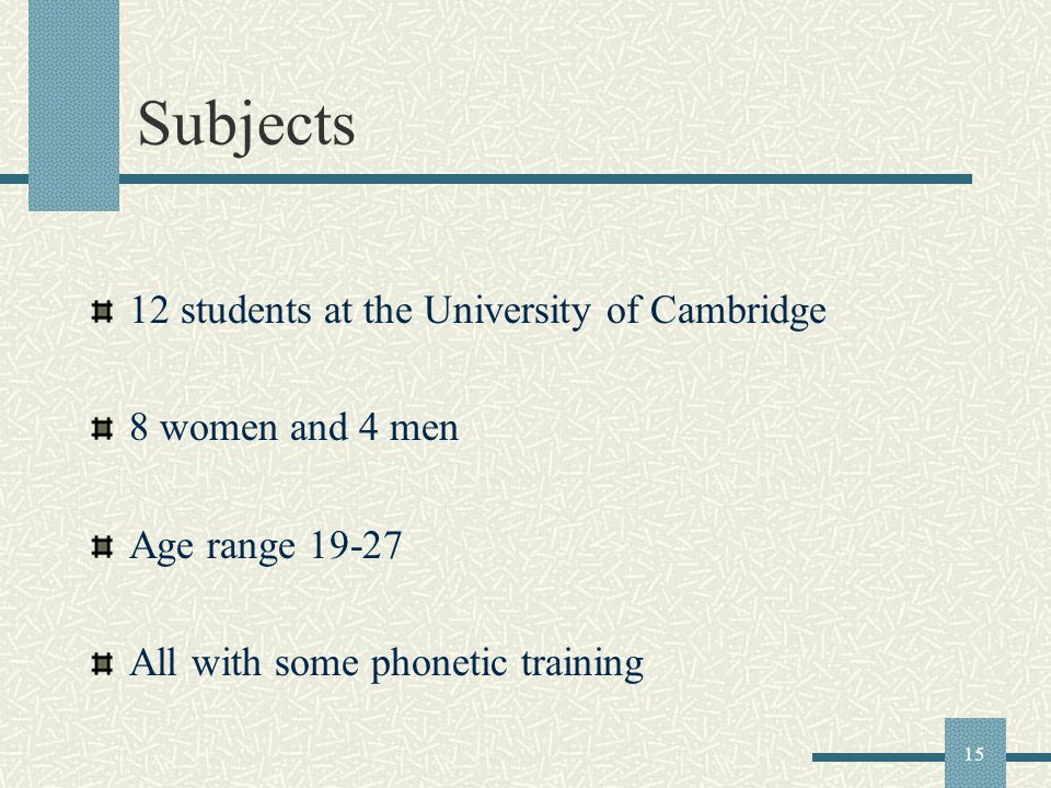 15 Subjects 12 students at the University of Cambridge 8 women and 4 men Age range All with some phonetic training