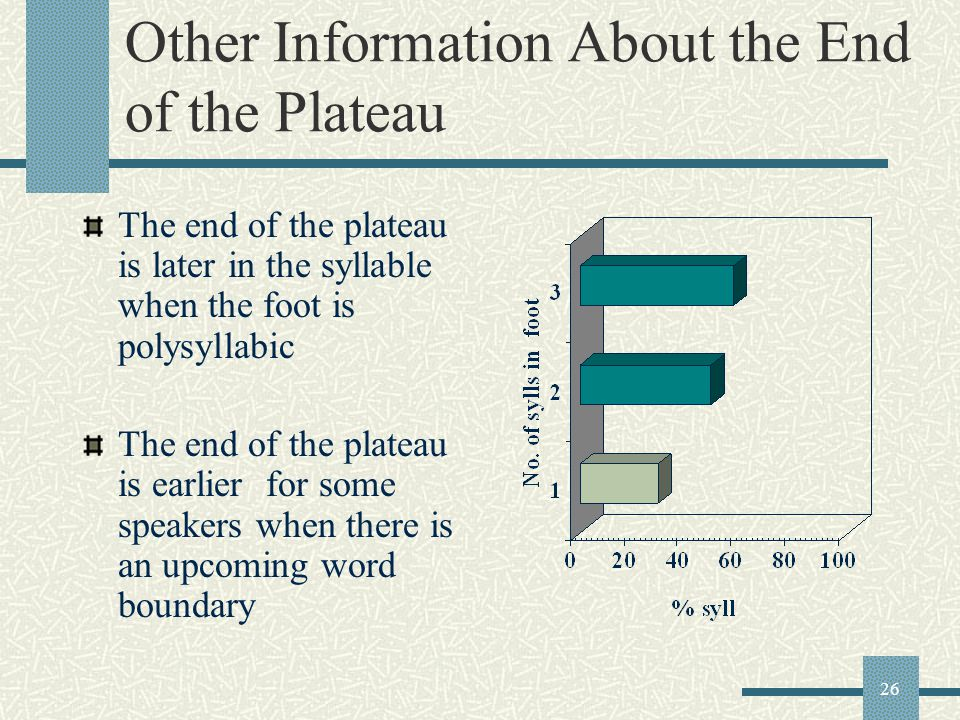 26 Other Information About the End of the Plateau The end of the plateau is later in the syllable when the foot is polysyllabic The end of the plateau is earlier for some speakers when there is an upcoming word boundary