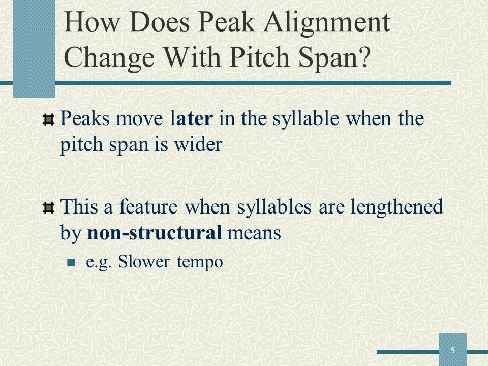 5 How Does Peak Alignment Change With Pitch Span.