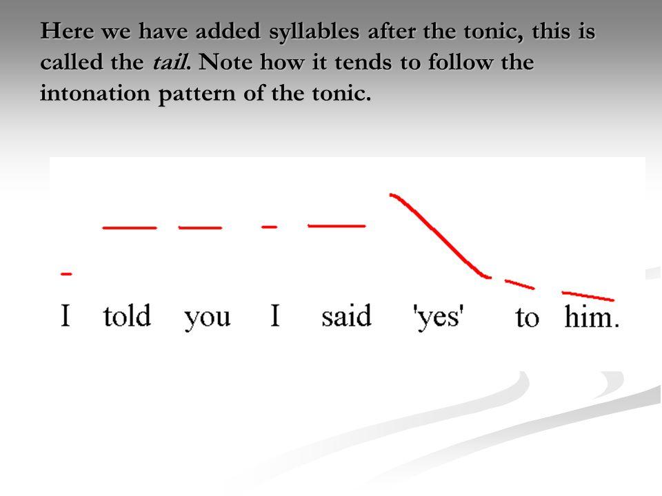 linking consonant to voweland glides