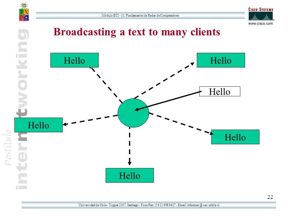 Universidad de Chile - Tupper 2007, Santiago - Fono/Fax: (56 2) 698 8427 - Email: hthiemer @ cec.uchile.cl Módulo ECI - 11: Fundamentos de Redes de Computadores 22 Broadcasting a text to many clients Hello