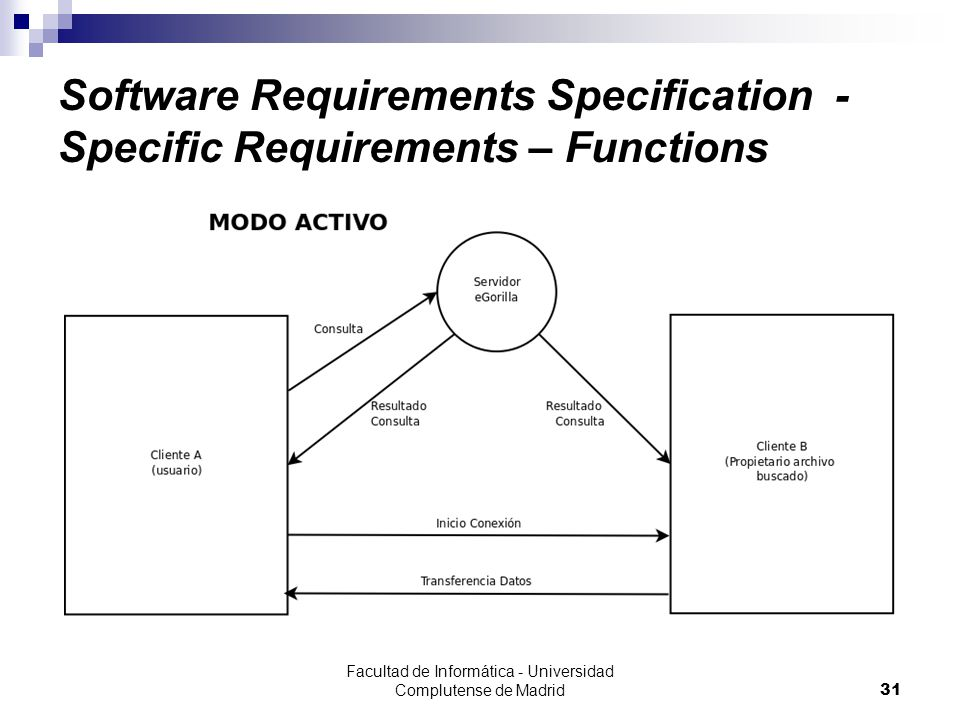 Facultad de Informática - Universidad Complutense de Madrid31 Software Requirements Specification - Specific Requirements – Functions