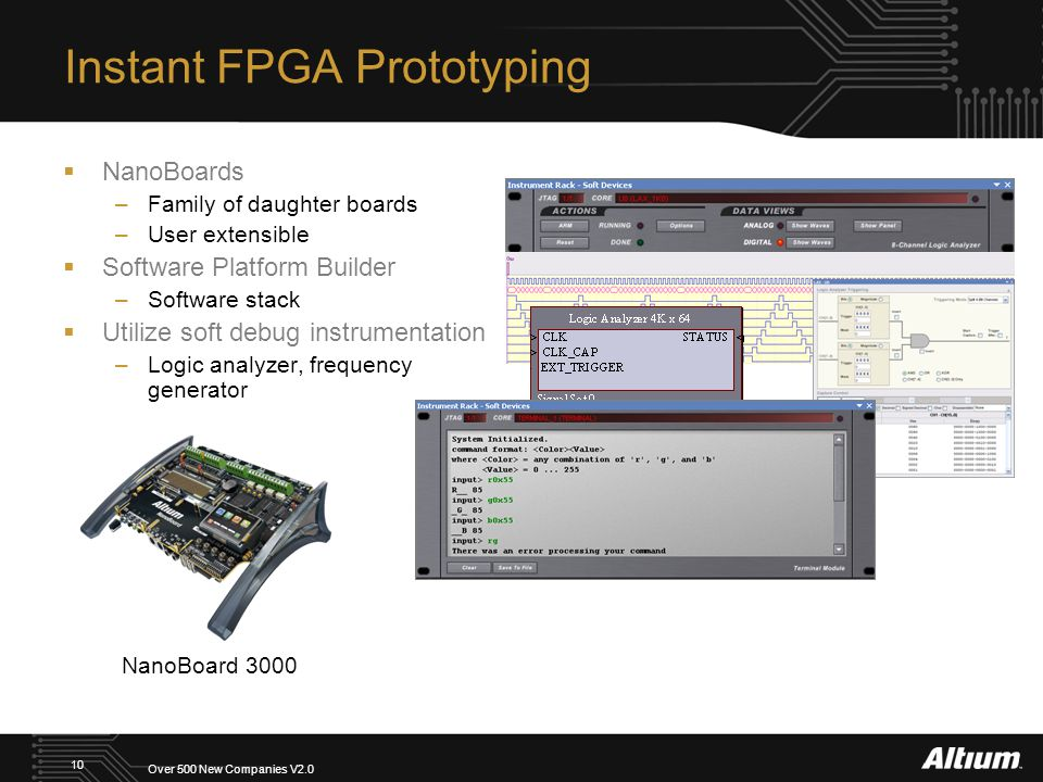 Over 500 New Companies V2.0 10 Instant FPGA Prototyping  NanoBoards –Family of daughter boards –User extensible  Software Platform Builder –Software stack  Utilize soft debug instrumentation –Logic analyzer, frequency generator NanoBoard 3000