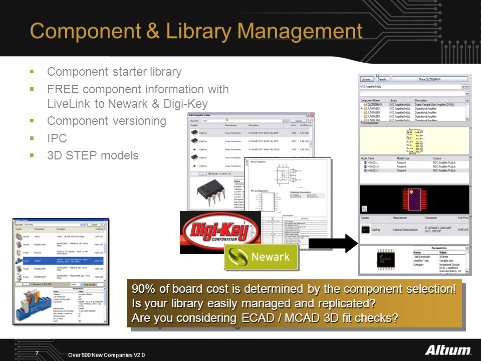 Over 500 New Companies V2.0 7 Component & Library Management  Component starter library  FREE component information with LiveLink to Newark & Digi-Key  Component versioning  IPC  3D STEP models 90% of board cost is determined by the component selection.