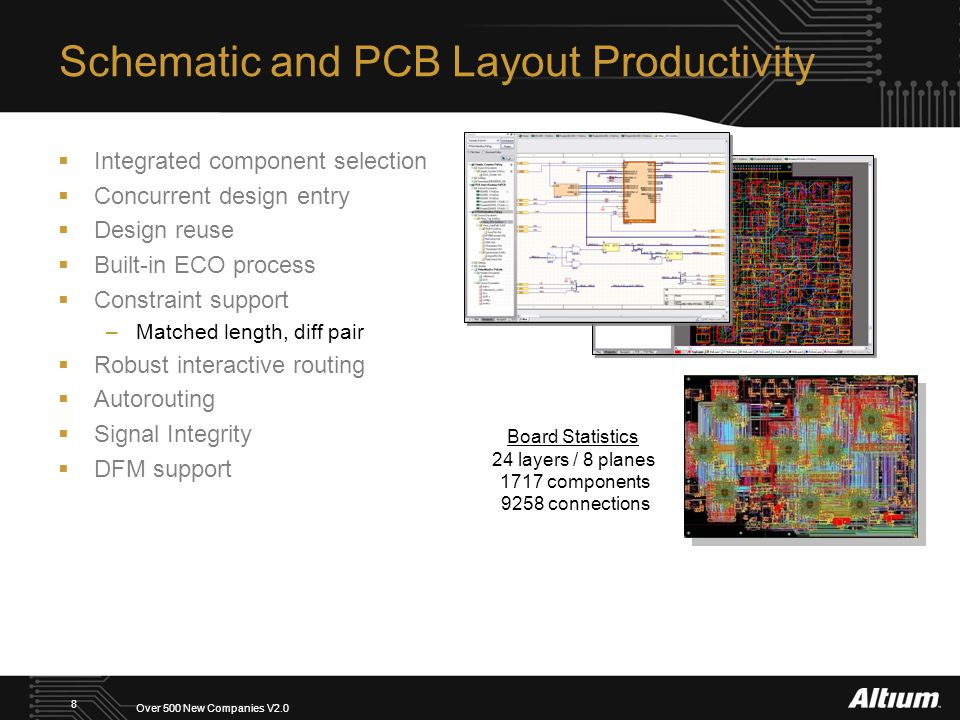 Over 500 New Companies V2.0 8 Schematic and PCB Layout Productivity  Integrated component selection  Concurrent design entry  Design reuse  Built-in ECO process  Constraint support –Matched length, diff pair  Robust interactive routing  Autorouting  Signal Integrity  DFM support Board Statistics 24 layers / 8 planes 1717 components 9258 connections