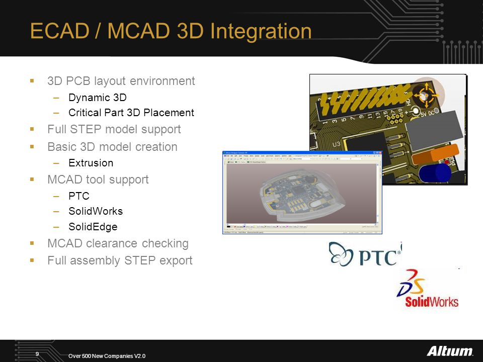 Over 500 New Companies V2.0 9 ECAD / MCAD 3D Integration  3D PCB layout environment –Dynamic 3D –Critical Part 3D Placement  Full STEP model support  Basic 3D model creation –Extrusion  MCAD tool support –PTC –SolidWorks –SolidEdge  MCAD clearance checking  Full assembly STEP export