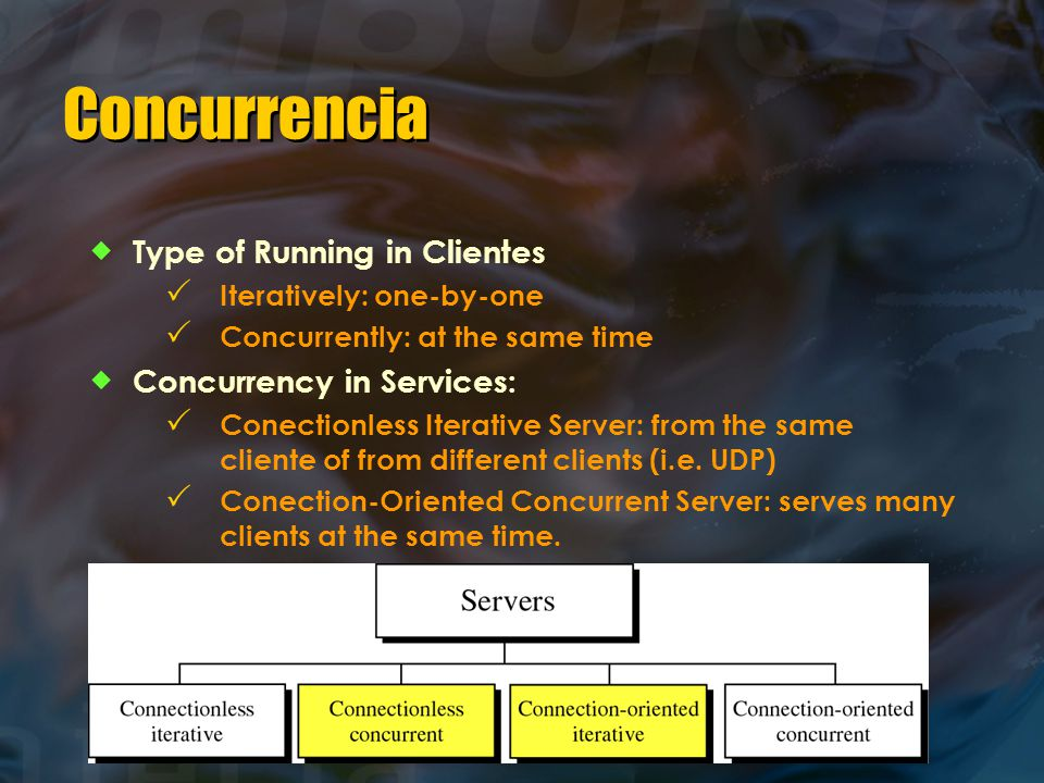 Concurrencia  Type of Running in Clientes  Iteratively: one-by-one  Concurrently: at the same time  Concurrency in Services:  Conectionless Iterative Server: from the same cliente of from different clients (i.e.