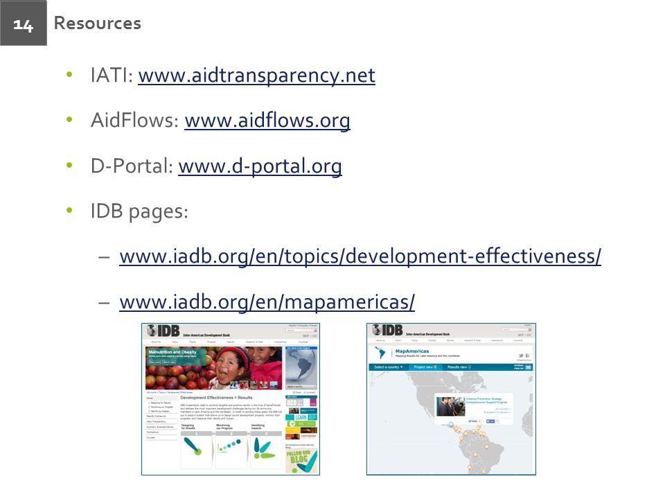 Resources 14 IATI: www.aidtransparency.netwww.aidtransparency.net AidFlows: www.aidflows.orgwww.aidflows.org D-Portal: www.d-portal.orgwww.d-portal.org IDB pages: –www.iadb.org/en/topics/development-effectiveness/www.iadb.org/en/topics/development-effectiveness/ –www.iadb.org/en/mapamericas/www.iadb.org/en/mapamericas/