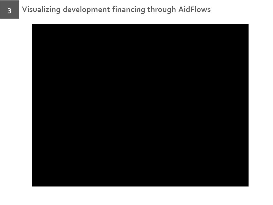 Visualizing development financing through AidFlows 3