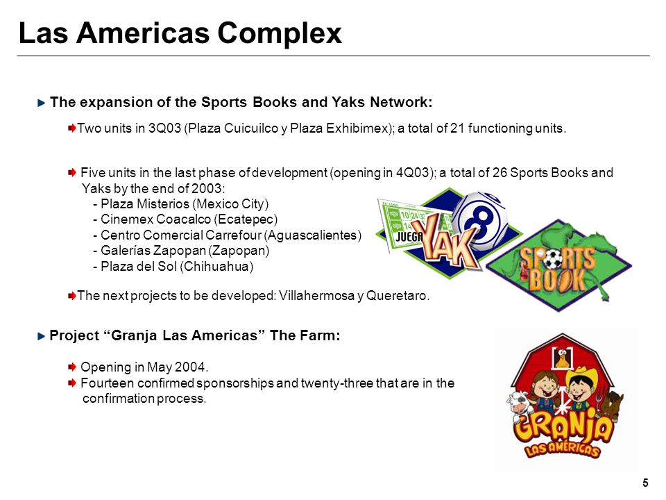 Las Americas Complex 5 The expansion of the Sports Books and Yaks Network: Two units in 3Q03 (Plaza Cuicuilco y Plaza Exhibimex); a total of 21 functioning units.