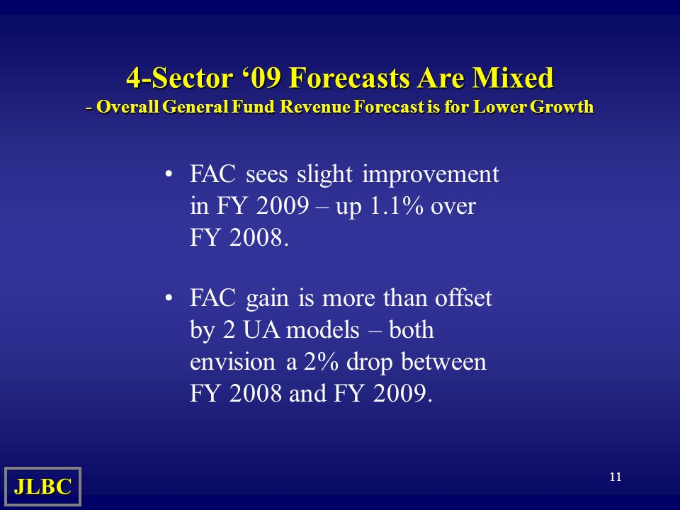 11 4-Sector '09 Forecasts Are Mixed - Overall General Fund Revenue Forecast is for Lower Growth FAC sees slight improvement in FY 2009 – up 1.1% over FY 2008.