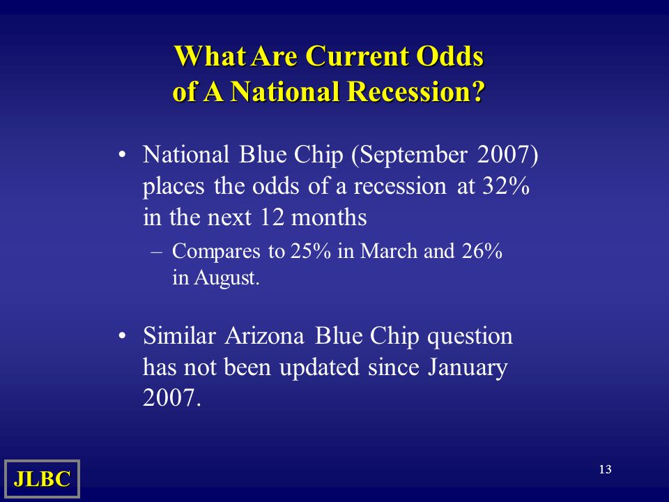 13 What Are Current Odds of A National Recession.