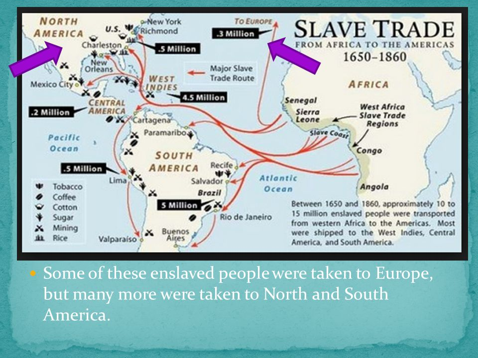 Some of these enslaved people were taken to Europe, but many more were taken to North and South America.