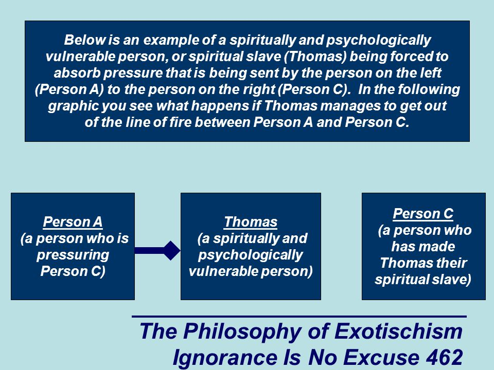 The Philosophy of Exotischism Ignorance Is No Excuse 462 Person A (a person who is pressuring Person C) Thomas (a spiritually and psychologically vulnerable person) Person C (a person who has made Thomas their spiritual slave) Below is an example of a spiritually and psychologically vulnerable person, or spiritual slave (Thomas) being forced to absorb pressure that is being sent by the person on the left (Person A) to the person on the right (Person C).