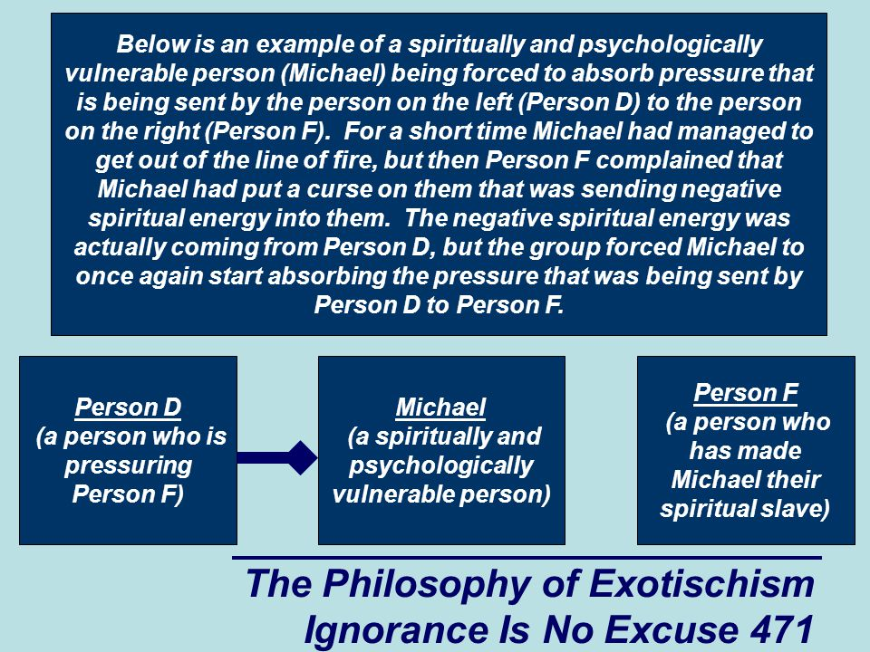 The Philosophy of Exotischism Ignorance Is No Excuse 471 Person D (a person who is pressuring Person F) Michael (a spiritually and psychologically vulnerable person) Person F (a person who has made Michael their spiritual slave) Below is an example of a spiritually and psychologically vulnerable person (Michael) being forced to absorb pressure that is being sent by the person on the left (Person D) to the person on the right (Person F).