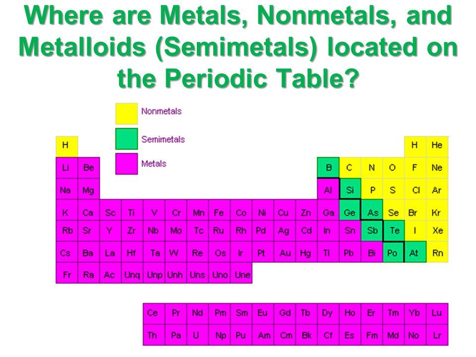 Periodic Table where are the semimetals located on the periodic table : Metals,Nonmetals and Metalloids. Where are Metals, Nonmetals, and ...