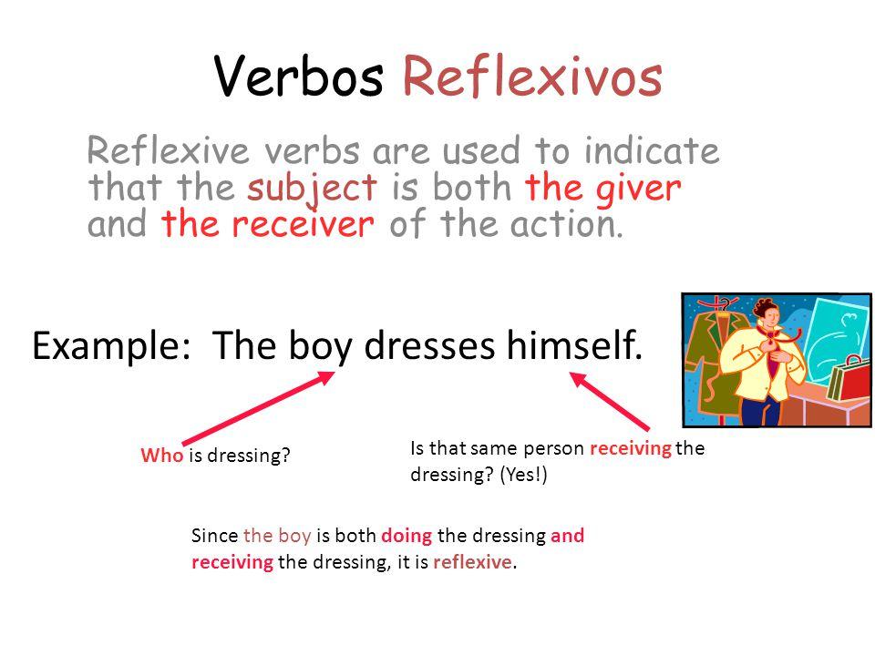 Verbos Reflexivos have two parts: a reflexive pronoun and a verb infinitive lavarse verb reflexive pronoun
