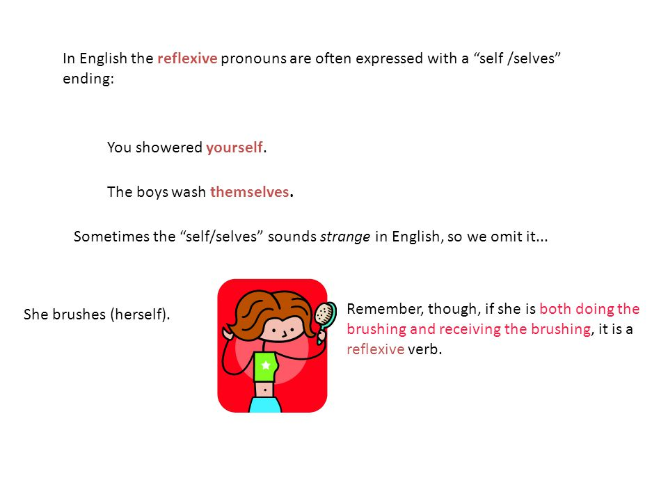 The following are the reflexive pronouns in English: myself yourself himself ourselves yourselves themselves herselfthemselves The Spanish equivalents are as follows: = me = te = se = nos = se