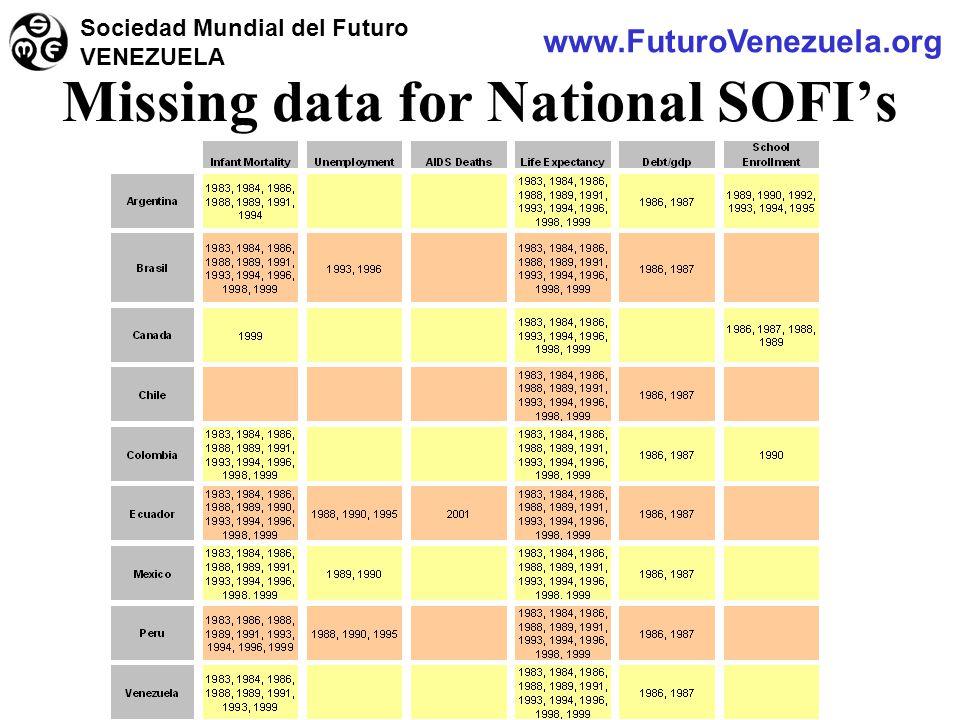 Missing data for National SOFI's www.FuturoVenezuela.org Sociedad Mundial del Futuro VENEZUELA