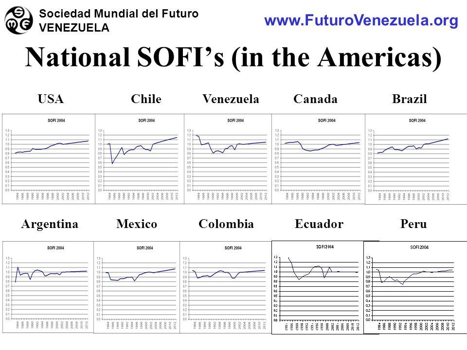 USA Chile Venezuela Canada Brazil Argentina Mexico Colombia Ecuador Peru National SOFI's (in the Americas) www.FuturoVenezuela.org Sociedad Mundial del Futuro VENEZUELA