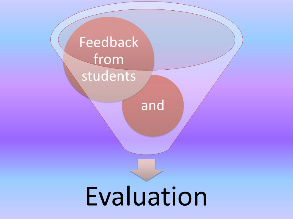 Evaluation and Feedback from students