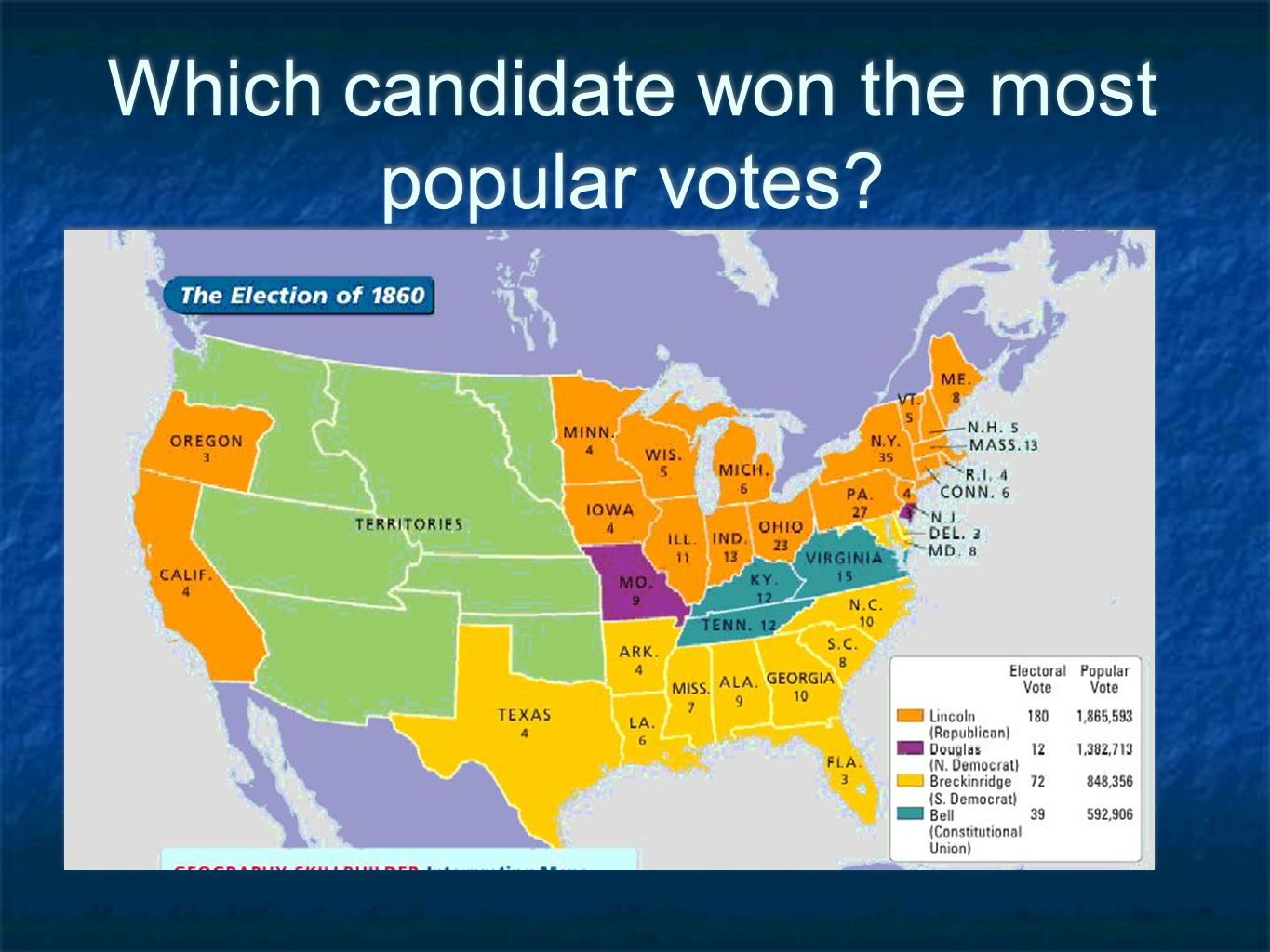 Which candidate won the most popular votes