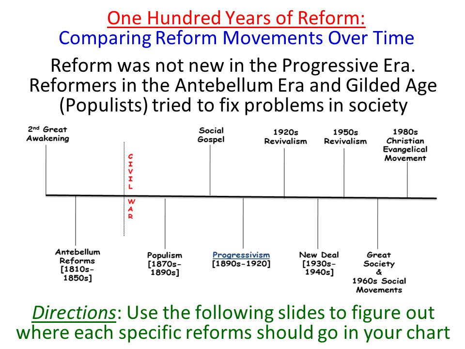 progressive era reform essays