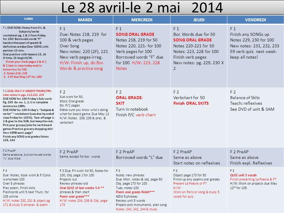 Le 28 avril-le 2 mai 2014 LUNDI MARDIMERCREDIJEUDIVENDREDI F 1 DUE NOW: Notes from Fri.