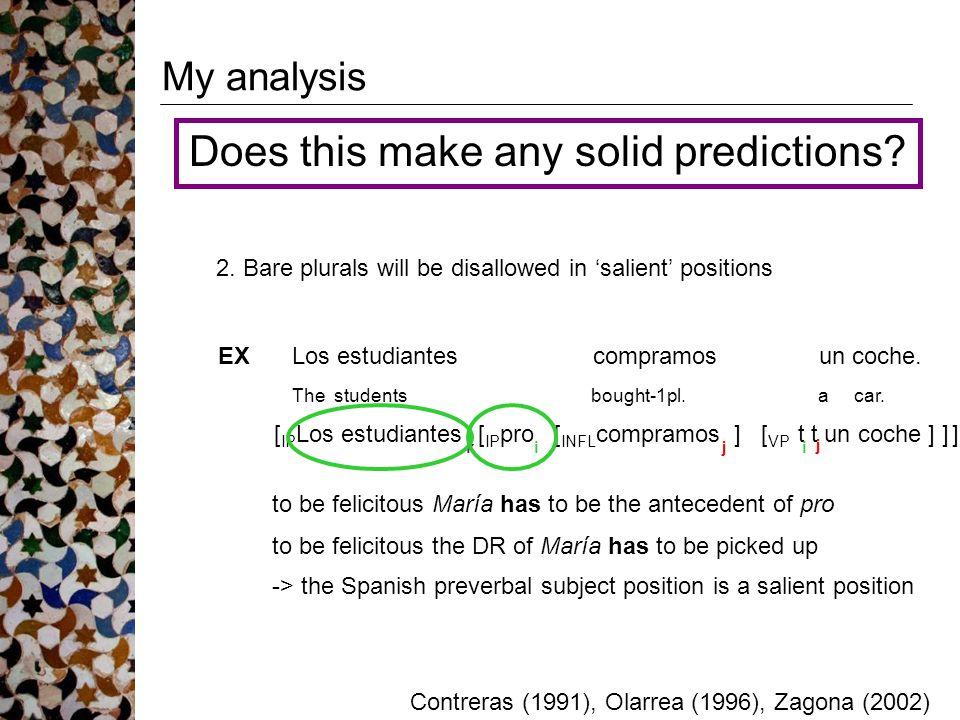 My analysis Does this make any solid predictions? Contreras (1991), Olarrea (1996), Zagona (2002) Los estudiantes compramos un coche. The students bou