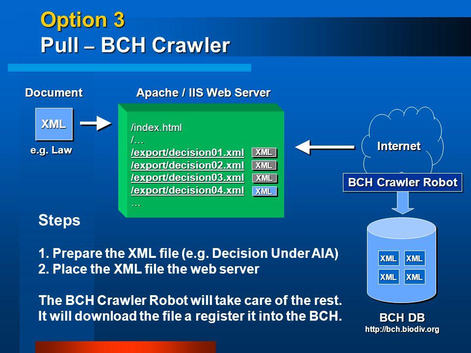 Option 3 Pull – BCH Crawler /index.html/… /export/decision01.xml /export/decision02.xml /export/decision03.xml /export/decision04.xml … XMLXML Internet BCH DB http://bch.biodiv.org XMLXML XMLXML e.g.