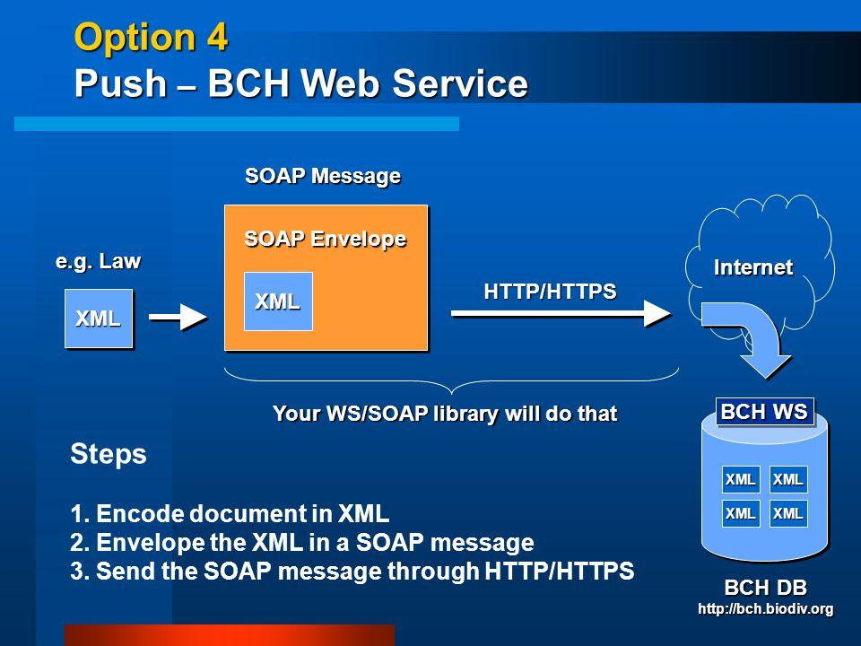 Option 4 Push – BCH Web Service SOAP Envelope XMLXML XML Internet BCH DB http://bch.biodiv.org XMLXML XMLXML e.g.
