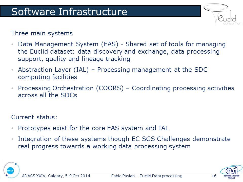ADASS XXIV, Calgary, 5-9 Oct 2014Fabio Pasian – Euclid Data processing16 Software Infrastructure Three main systems Data Management System (EAS) - Sha