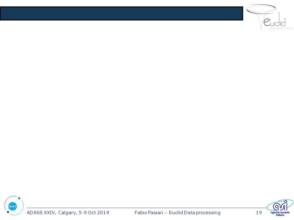 ADASS XXIV, Calgary, 5-9 Oct 2014Fabio Pasian – Euclid Data processing19