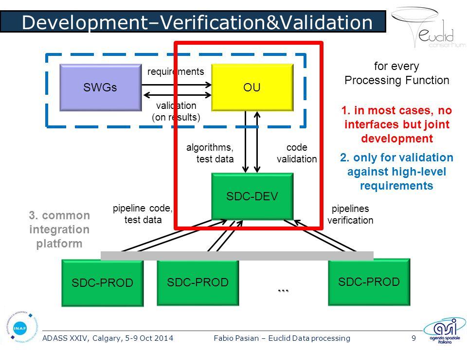 ADASS XXIV, Calgary, 5-9 Oct 2014Fabio Pasian – Euclid Data processing9 Development–Verification&Validation SWGsOU SDC-DEV SDC-PROD … requirements validation (on results) code validation algorithms, test data pipeline code, test data pipelines verification 2.