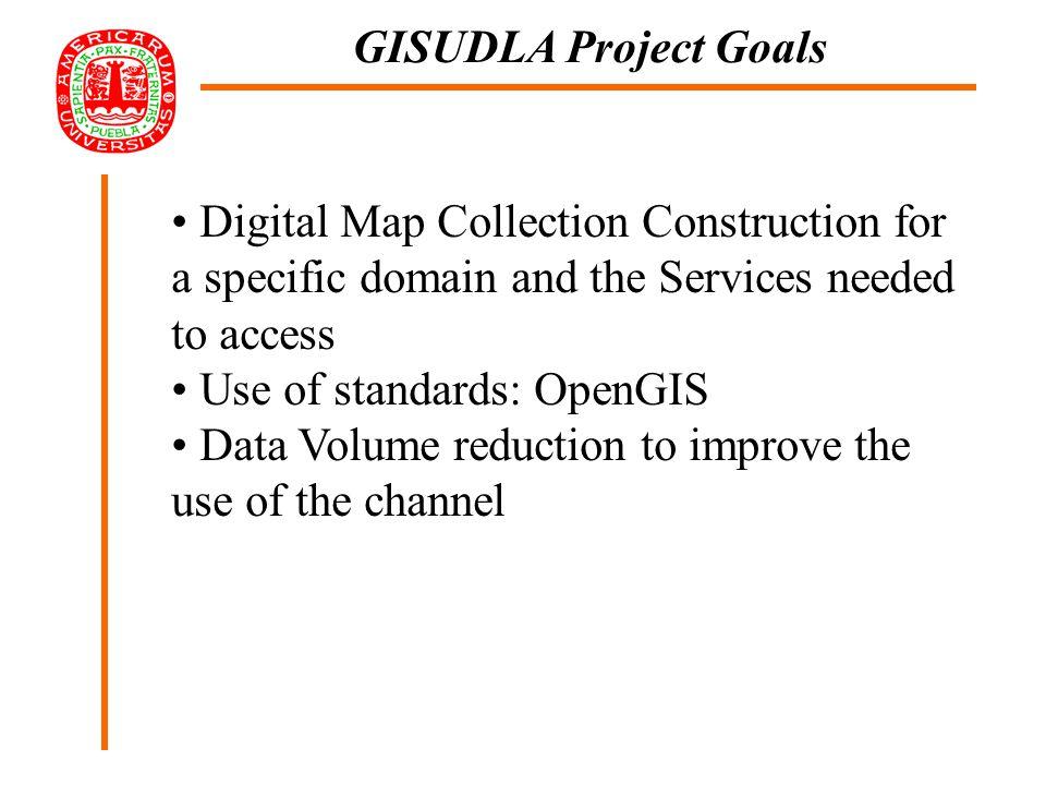 OpenGIS: general hierarchy