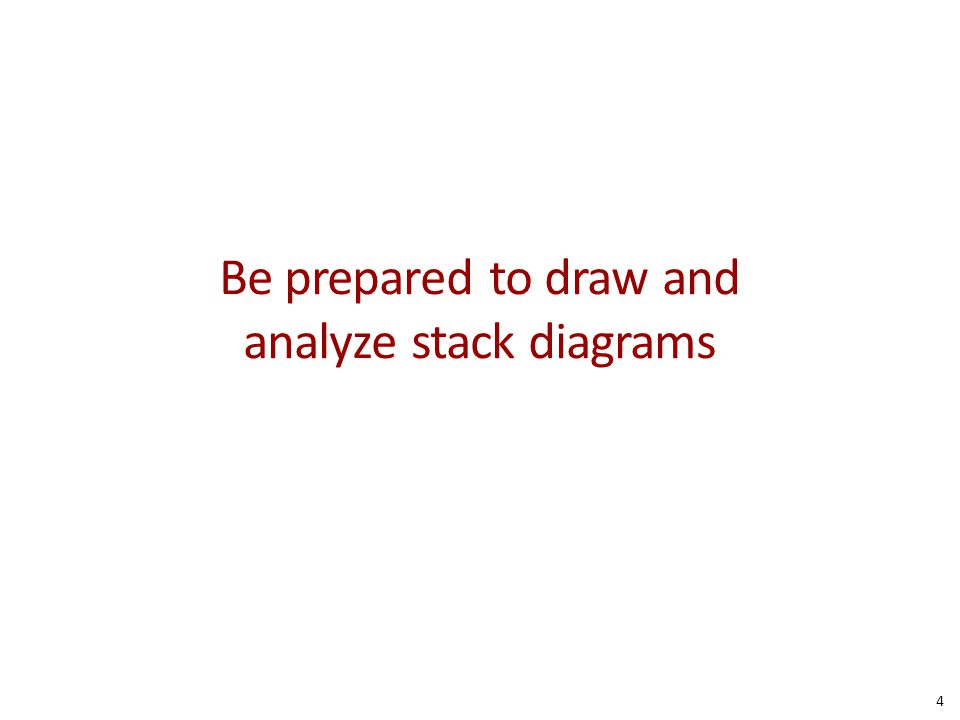 Be prepared to draw and analyze stack diagrams 4