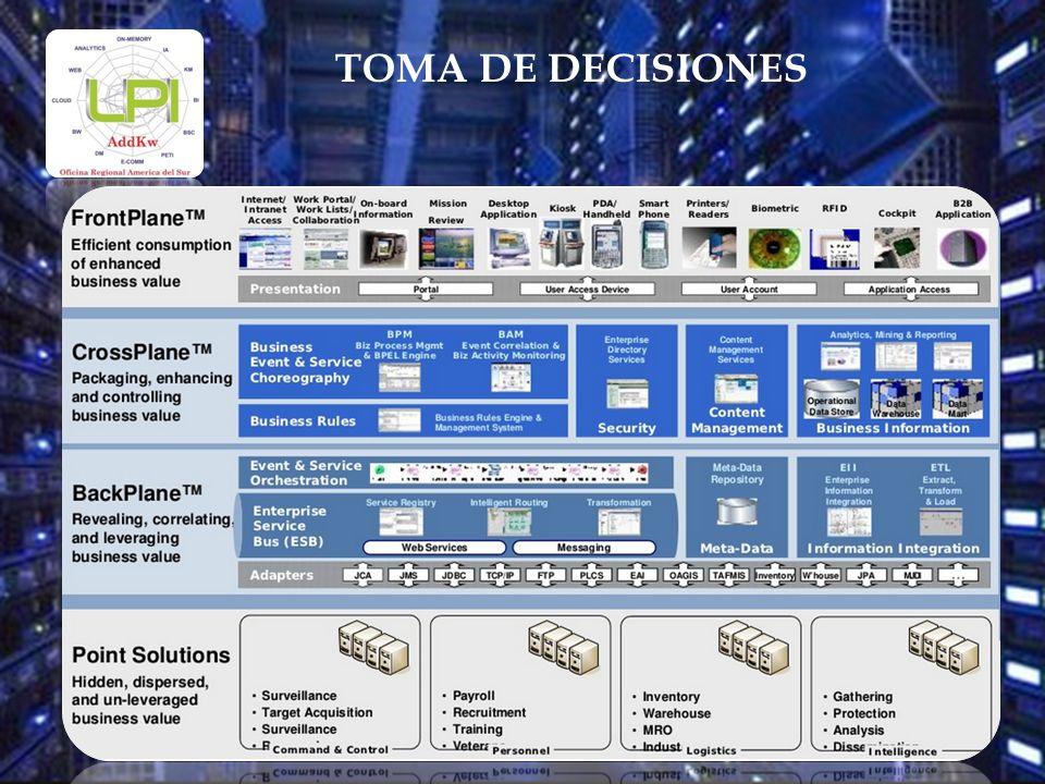 Marzo 2015 TOMA DE DECISIONES