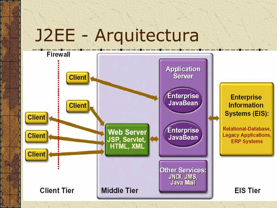 J2EE - Arquitectura