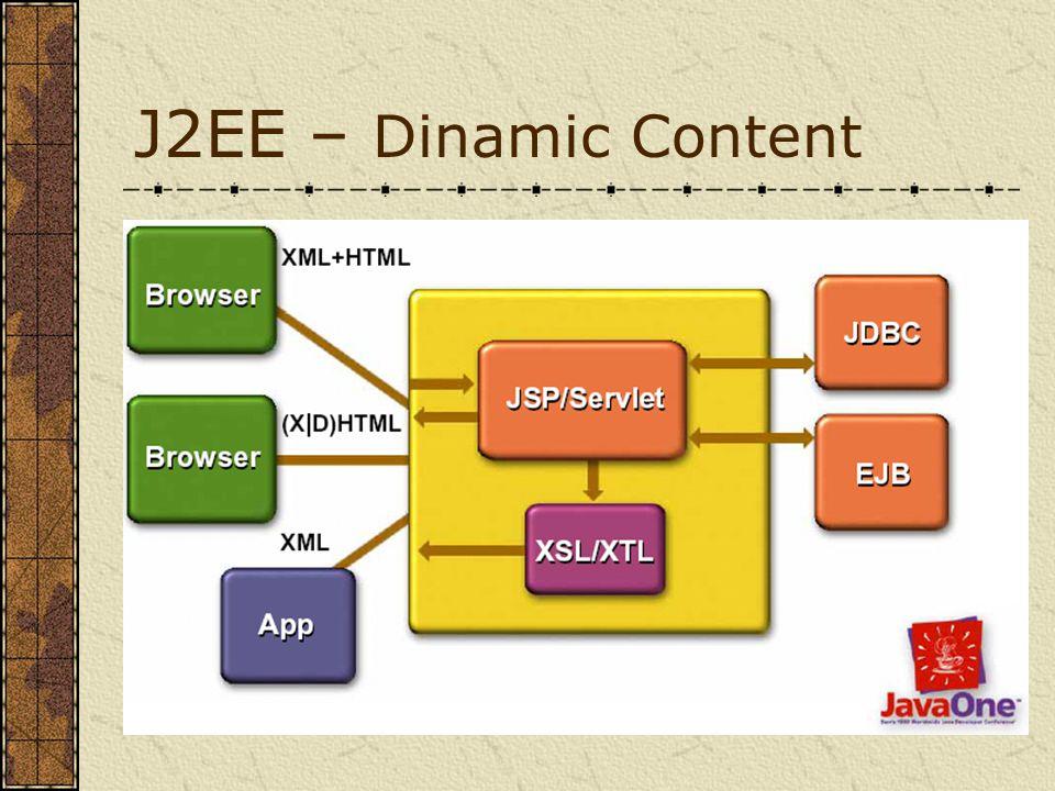 J2EE – Dinamic Content
