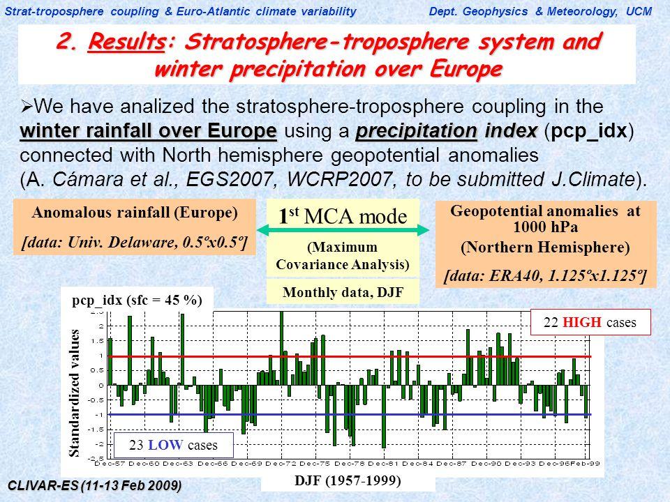 CLIVAR-ES (11-13 Feb 2009) Geopotential anomalies at 1000 hPa (Northern Hemisphere) [data: ERA40, 1.125ºx1.125º] Anomalous rainfall (Europe) [data: Un